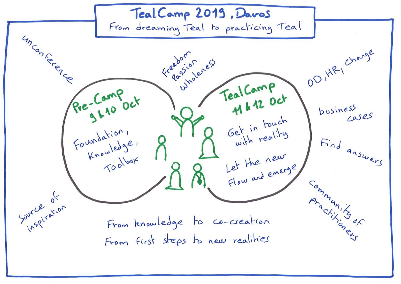 TealCamp 2019 programme